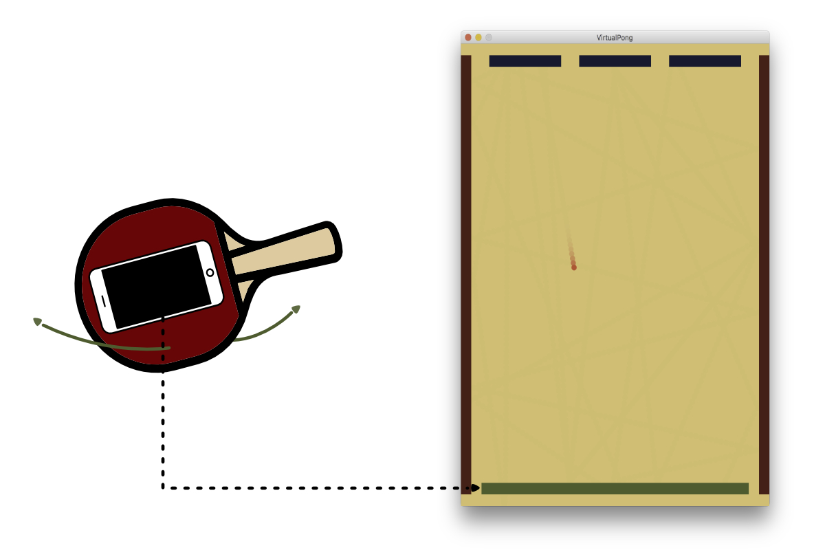 Schematic Diagram for Virtual Pong