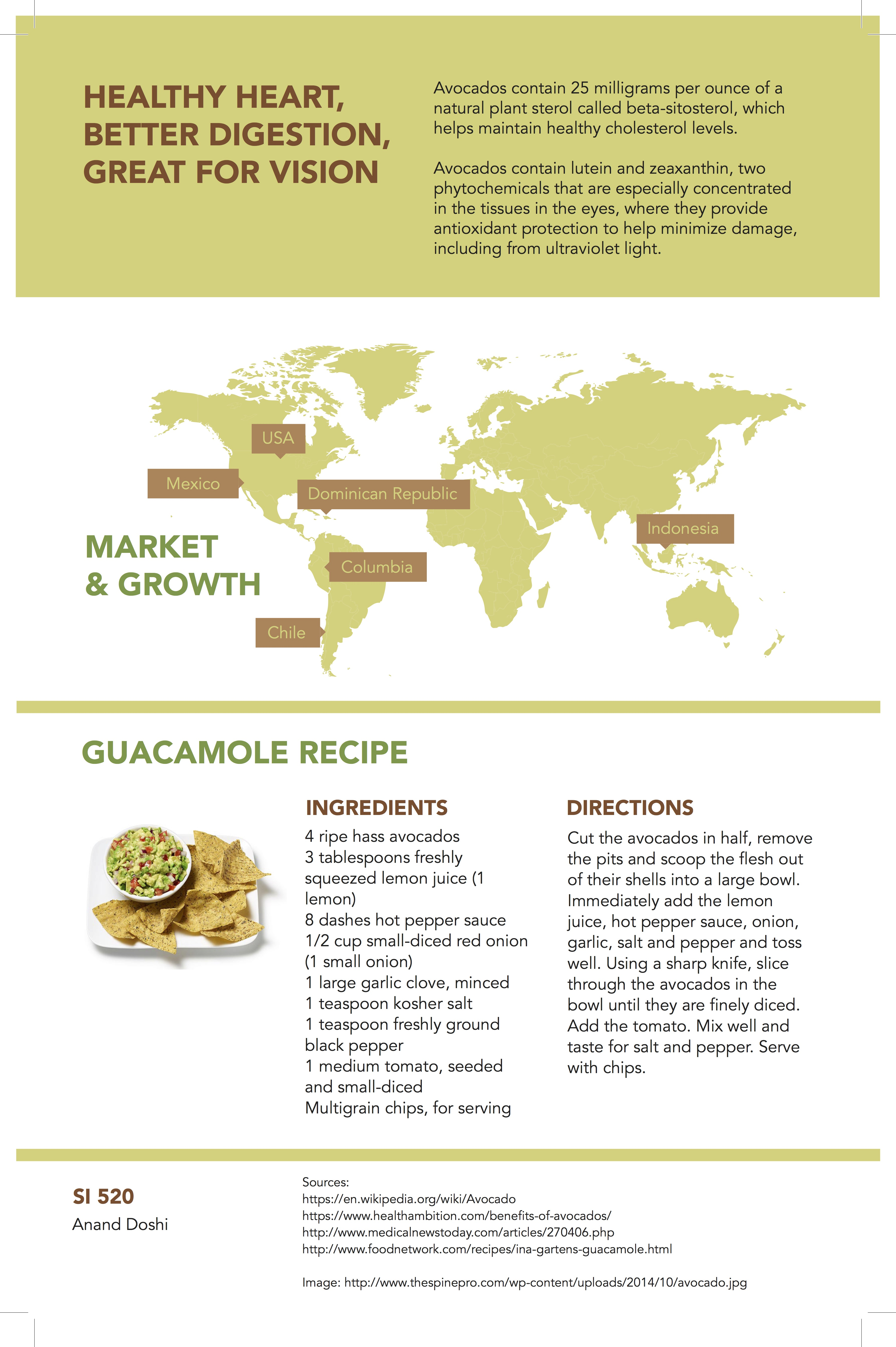 Avocado Infographic Page 2