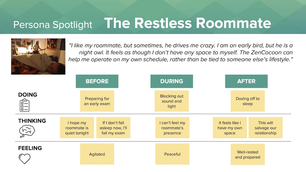 The Restless Roommmate