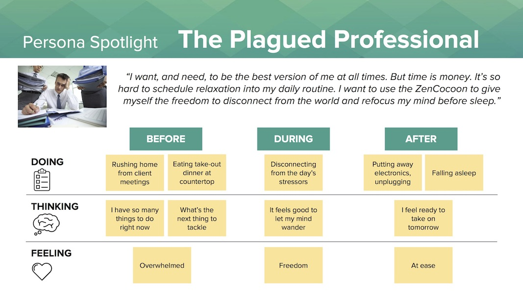The Plagued Professional